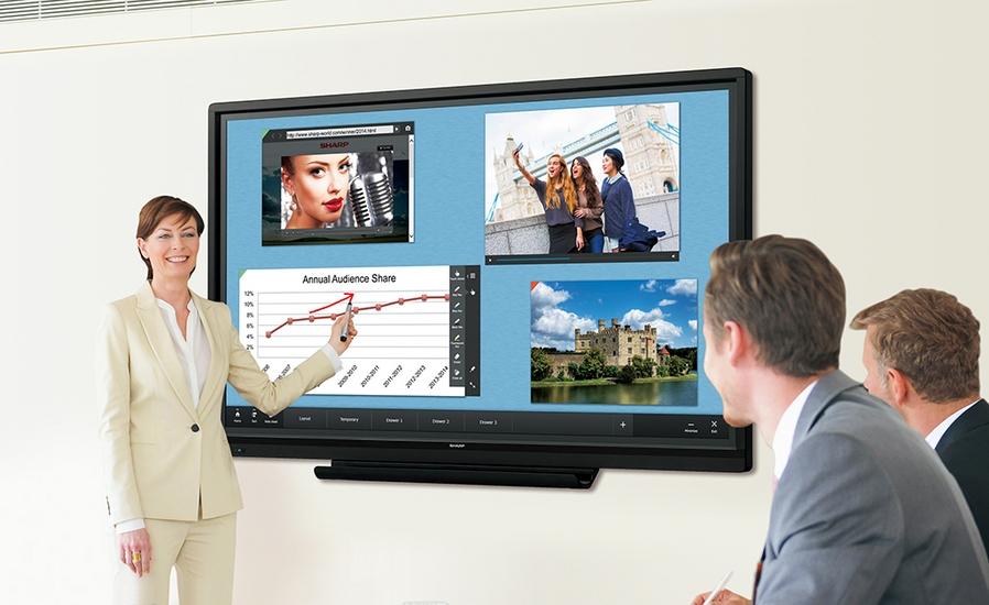 ecran tableau interactif